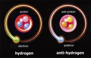 Hydrogen and Anti-hydrogen