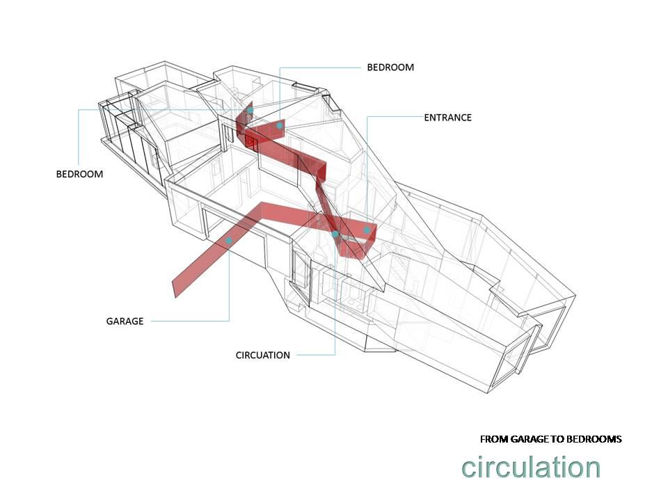 Mobius house 3d model
