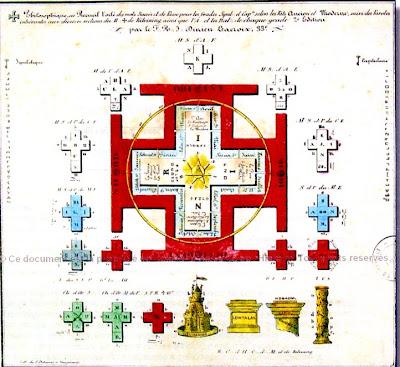 Lodge Luz Do Oriente No 80 Freemasonry And Transcendence