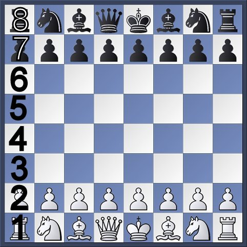 Numbers designate how far up the board a square is white s quot home row