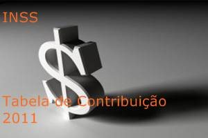 Previdencia SocialINSS. Tabela de Contribuição 2011.