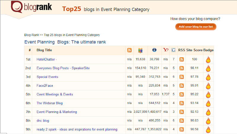  top 25 . blogs in event planning category