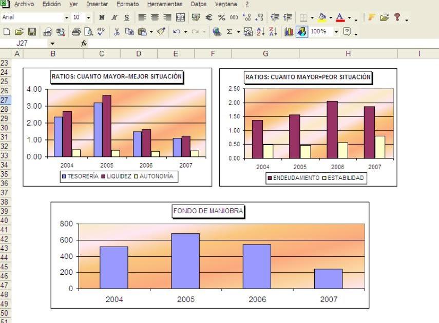 Econom a excel an lisis de balances y cuentas de resultados for Analisis de balances