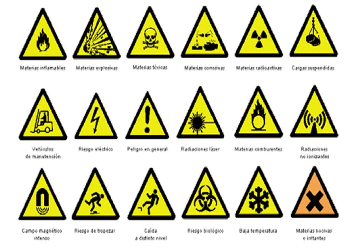 Simbolos De Seguridad En El Laboratorio