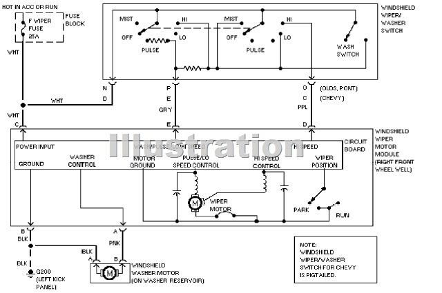 Circuit And Wiring Diagram  Pontiac Trans Sport Wiring
