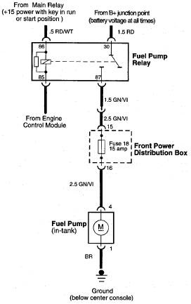Circuit and Wiring Diagram: 1994 BMW 318i Fuel Pump ...