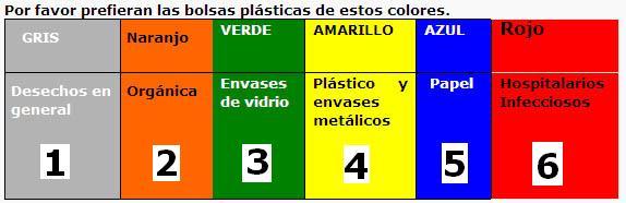 Recycle - Colores para reciclar ...