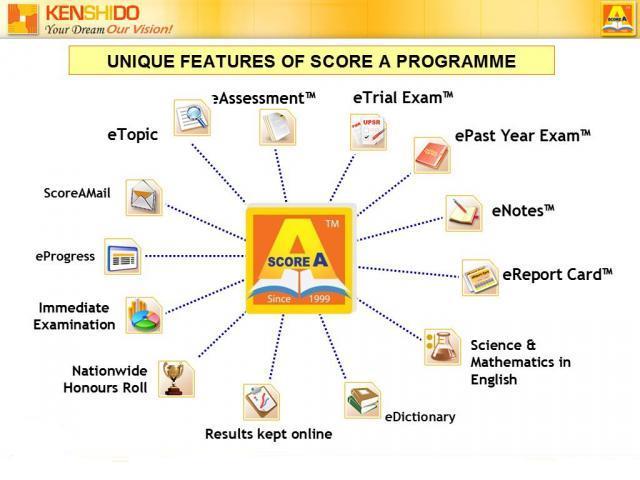 Ciri-Ciri Unik Program Score A