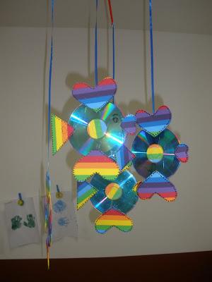 Etiketler craft eğitim mobiller sanat etkinlikleri