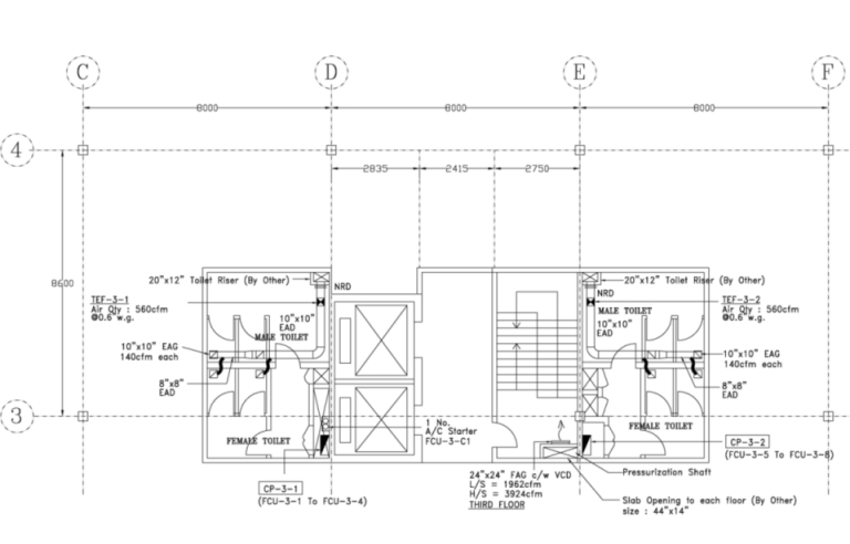 Autocad 2d dalam melakar sturktur bangunan dan plan rumah for Plans d arkitek