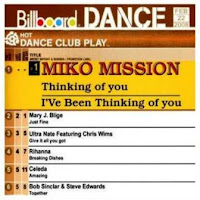 MIKO MISSION -  Thinking Of You ( CDM 2008)