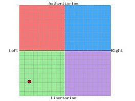 A la izquierda y libertario