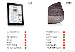 ipad to stone comparison, mac demotivational, mac vs stone, ipad vs stone