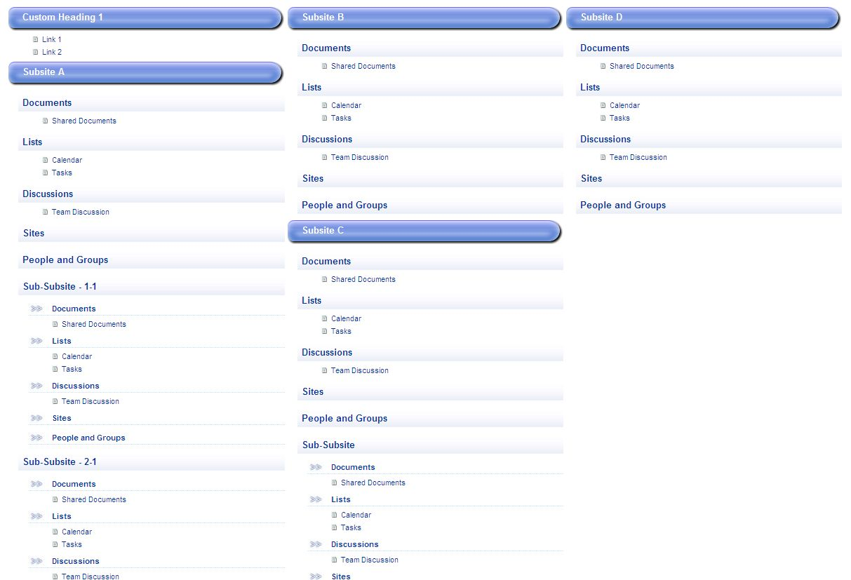 Customise Table of Contents Web Part CSS Styles (TOCWP) MOSS 2007 ...