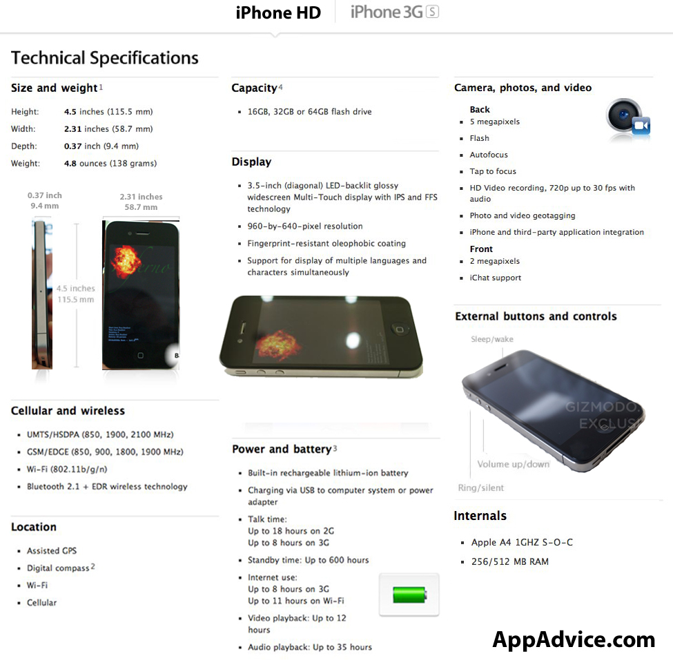 Iphone+4gs+features+list