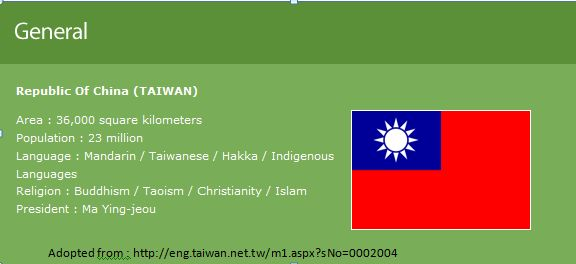 an introduction to the country of taiwan Taiwan officially the republic of china (roc), is a unitary sovereign state located in east asi originally based in mainlandchina, the republic o.