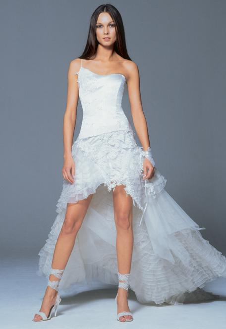 Hottest Wedding Dresses