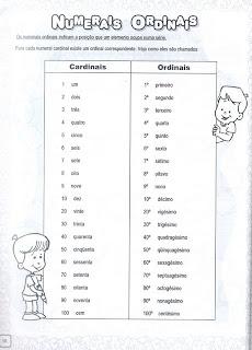 PAG58 NÚMEROS ORDINAIS para crianças
