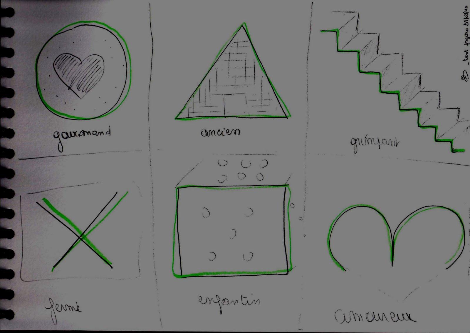 un monde de test psychologique. Black Bedroom Furniture Sets. Home Design Ideas