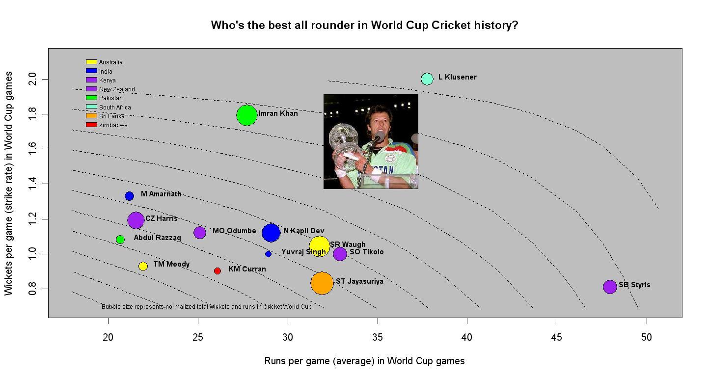 essay on world cup cricket history क्रिकेट के खेल का इतिहास 16 वीं शताब्दी से आज तक अत्यन्त विस्तृत.