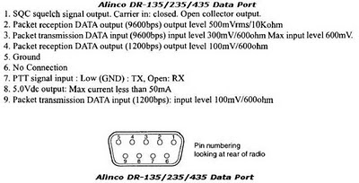 _alinco_dr135_port