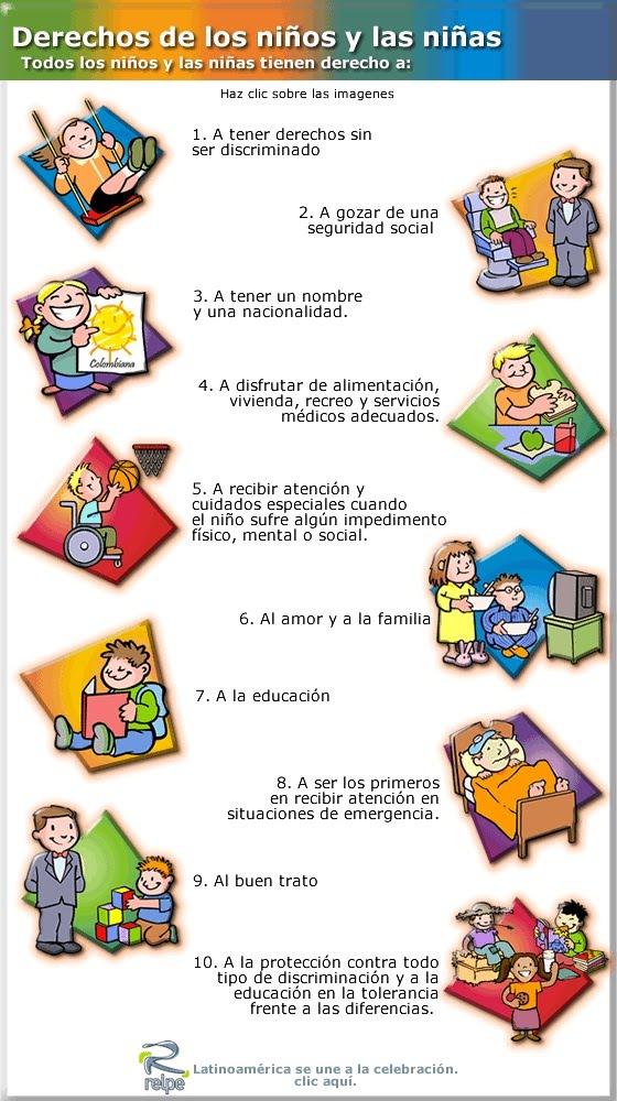 Recursos educativos derechos de los ni os for Concepto de la familia para ninos