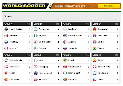 screen shot of the Yahoo! World Cup groups chart, described below