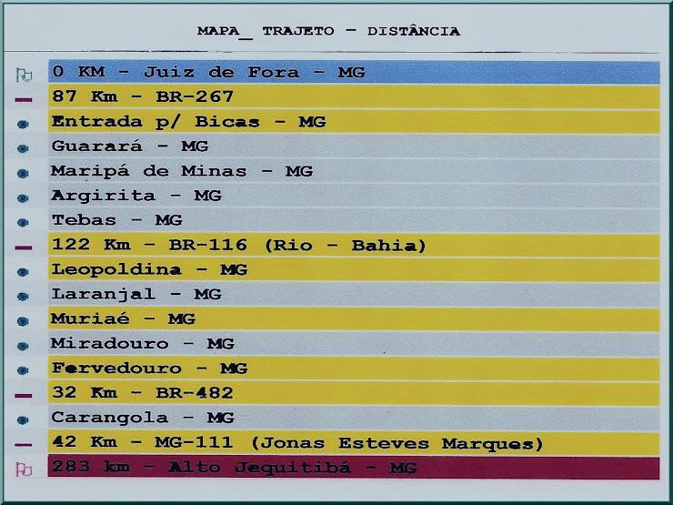 Mapa_Trajeto Jf - Aj