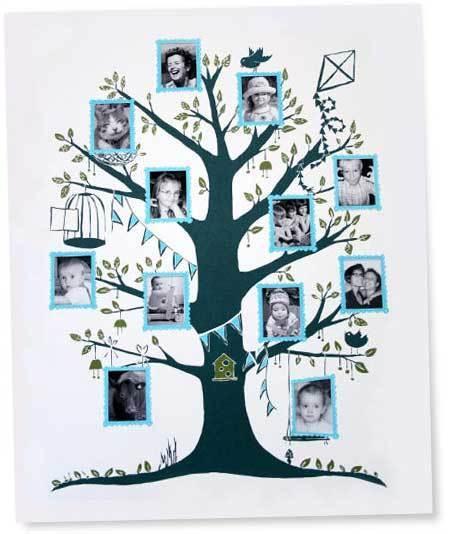 ����� ����� ����� ������ 2012 ����� ����� ������ �������� family-tree_-1.jpg