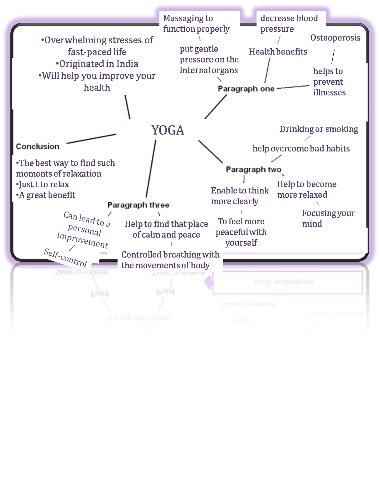 essay on yoga benefits research on the benefits of shared reading  maria alejandra lugo godoy mind map