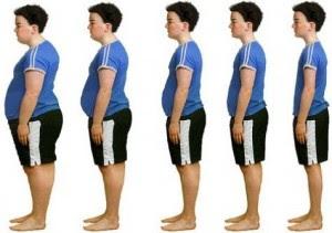 http://2.bp.blogspot.com/_Jn_oeiq9fWI/TLqWvCehewI/AAAAAAAAAHA/xIGnsWu_xtM/s400/berat-badan-ideal-300x211.jpg