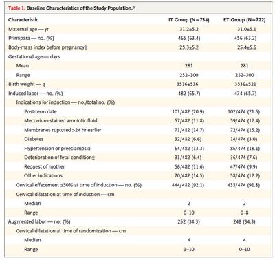 AWHONN Advanced Fetal Heart Monitoring - Labor and ...