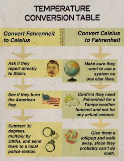 Conversion print