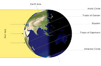 Earth northern hemisphere solstice graphic from WikiCommons