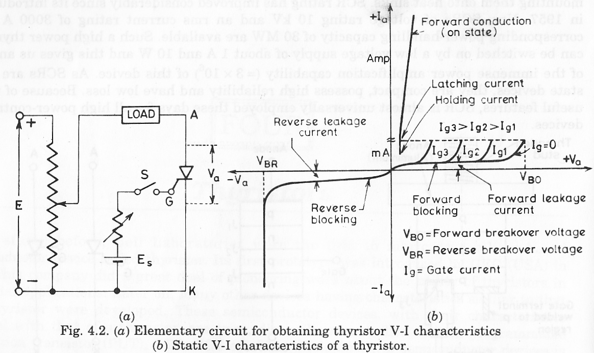 Electric Electrical Engineering Zoon Thyristor Turn On Methods Circuit Diagram Switch