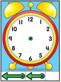 Atelie doce magia em ensinar painel aprendendo as horas projeto volta as aulas - Manualidades relojes infantiles ...