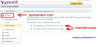 Добавить сайт в yahoo, добавить сайт в каталог, добавить сайт в поисковики, добавить сайт бесплатно, добавить url, addurl, раскрутить сайт бесплатно.