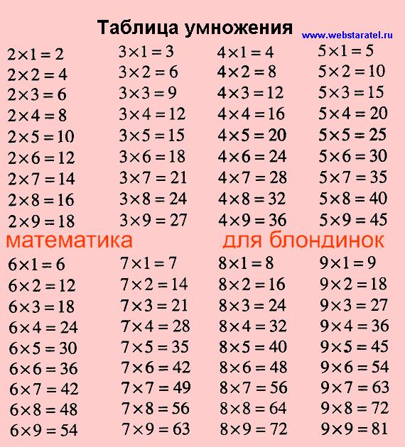 Обучающая программа таблица умножения скачать