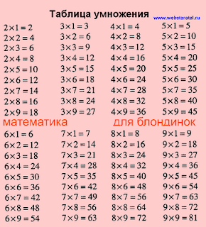 Математика, таблица умножения скачать бесплатно. Таблица умножения на 2 два, на 3 три, на 4 четыре, на 5 пять, на 6 шесть, на 7 семь, на 8 восемь, на 9 девять. Таблица умножения для детей 2 класс. Как выучить таблицу умножения. Таблица умножения в картинках, фото таблица умножения. Таблица умножения игра онлайн. таблица умнажения. Математика для блондинок.