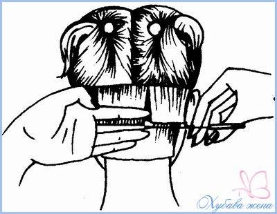 Подстригване къс боб