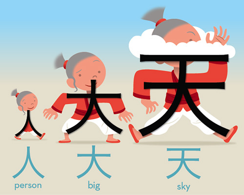 how to write in chinese January, 15th: here's what the written chinese elves have been up to january 2018 we've fixed an extremely annoying bug in our written chinese dictionary app for.