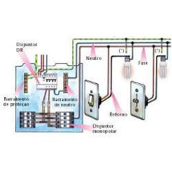 Curso de Eletricista Completo