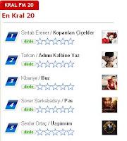 Kral FM radio chart