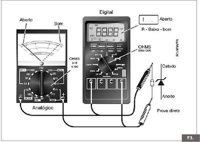 Conhecendo componentes eletronicos - Página 2 Fig+03_+como+testar+diodos+Zener