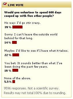 Mars Poll