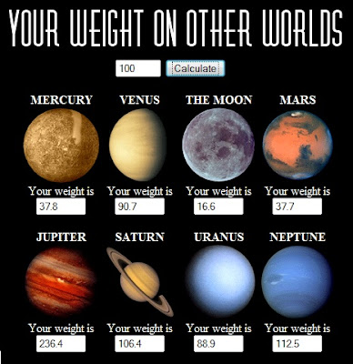 formula weight on other planets-#17