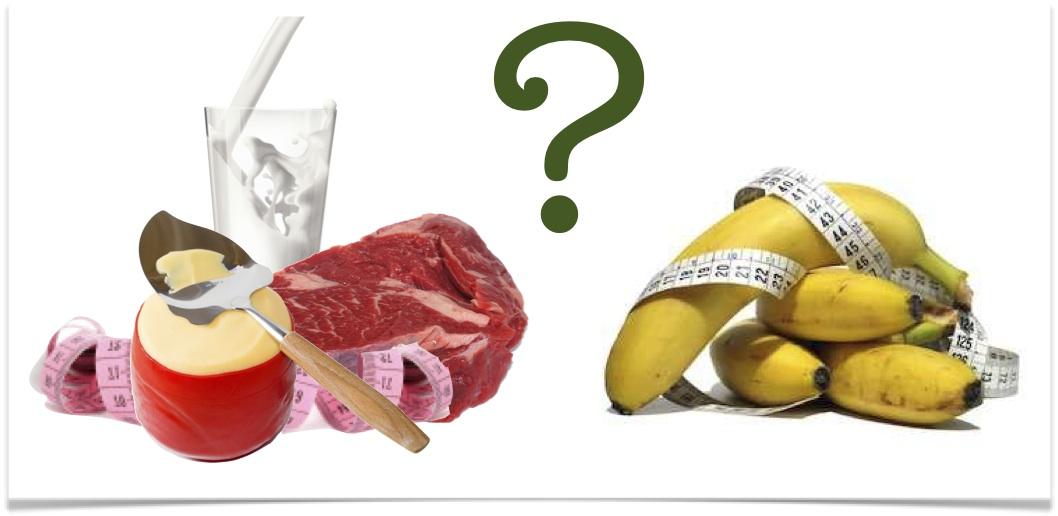 ned i fettprosent kosthold Gcb diett