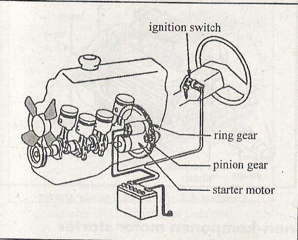 sistem kelistrikan starter mobil - azis motor depok, Wiring diagram