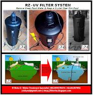 UV Filter Sistem