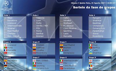 Grupos da Liga dos Campeões 2007/08